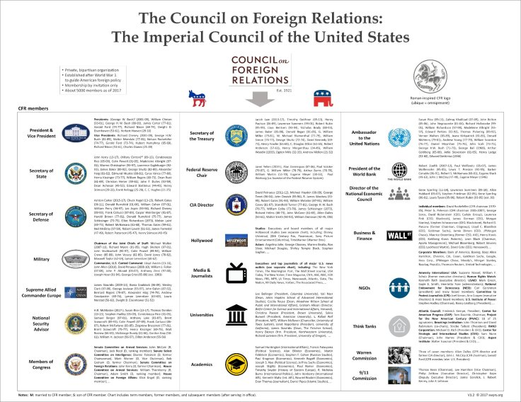 Making the Case for Treason Part III: Obama Cutthroat and Full Circle to Panic